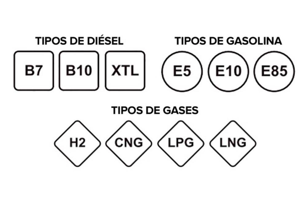 Etiquetado combustibles | Foto: RACE